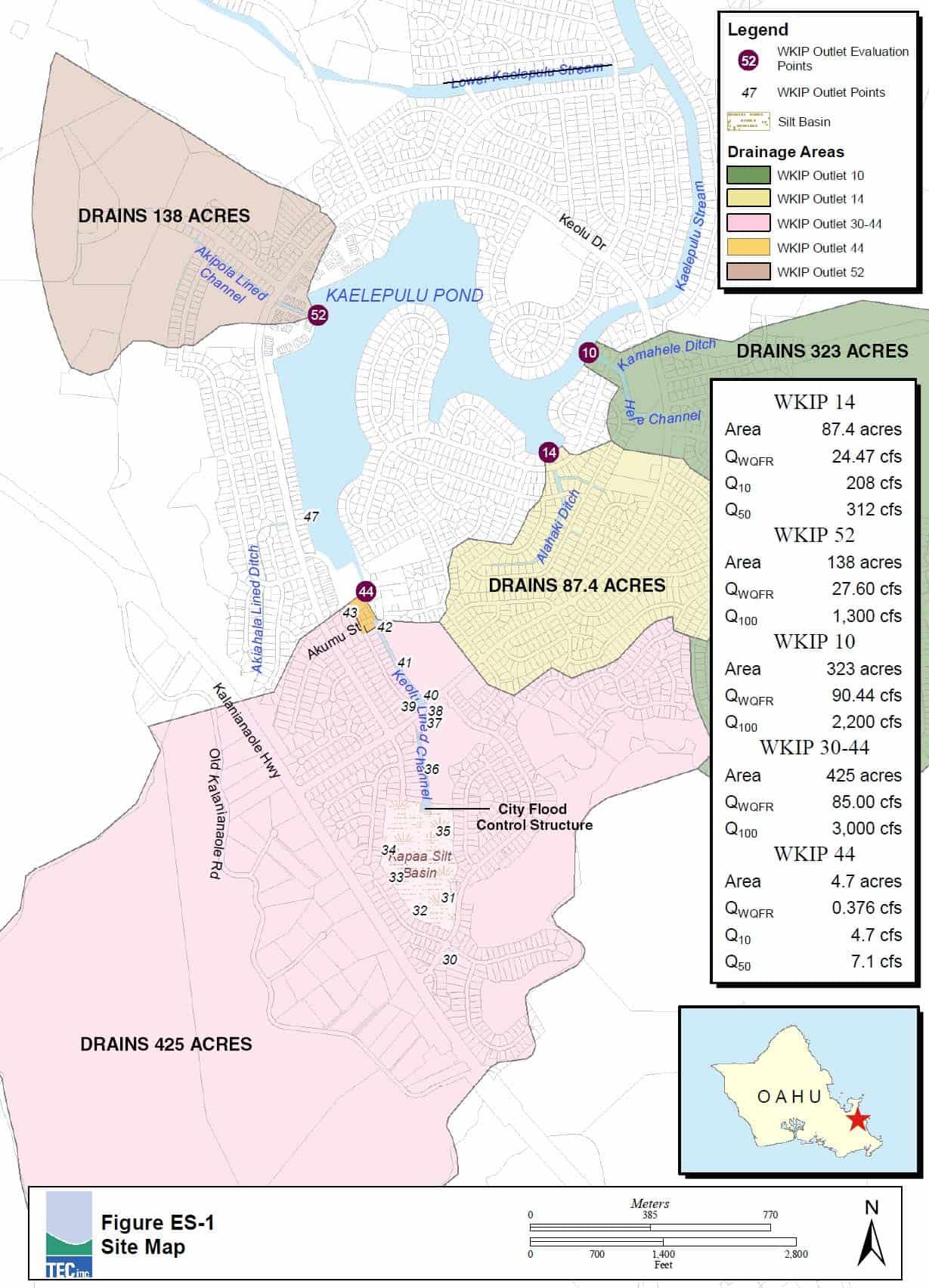 Major Storm drain outlets
